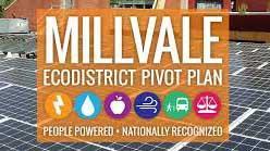 Millvale Eco District